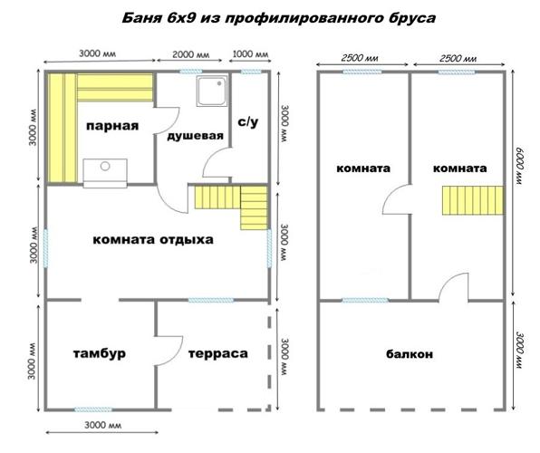 проекты бани с домом 6 на8